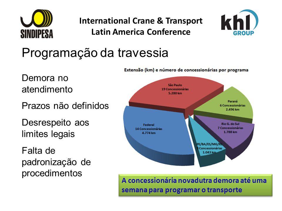 International Crane & Transport Latin America Conference FÁBRICA DE FERTILIZANTES DA PETROBRAS Demora no atendimento Prazos não definidos Desrespeito