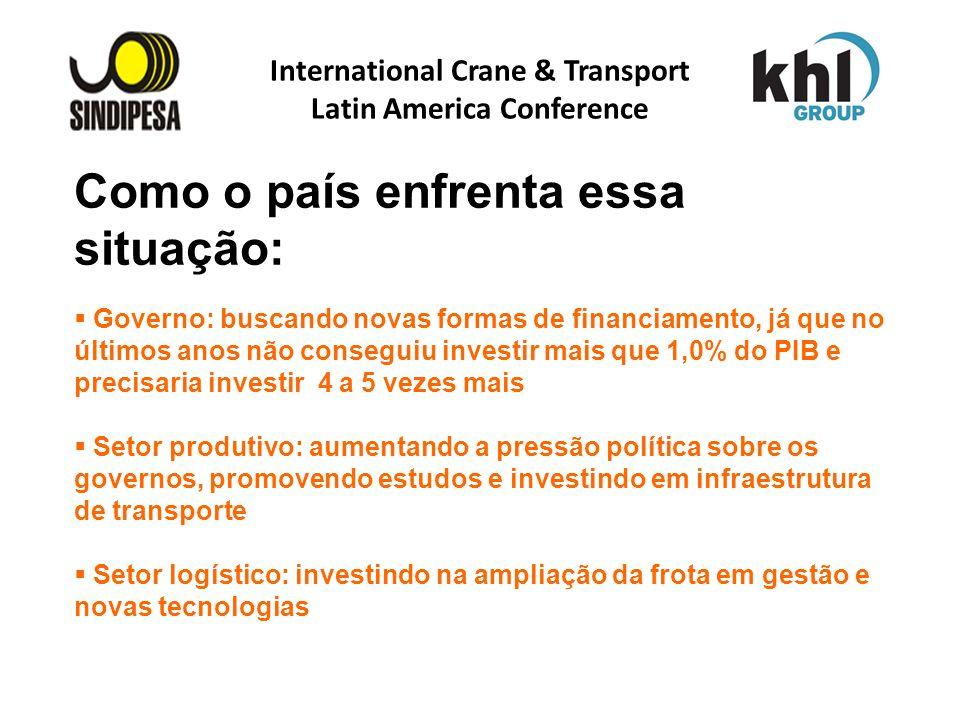 International Crane & Transport Latin America Conference FÁBRICA DE FERTILIZANTES DA PETROBRAS Como o país enfrenta essa situação: Governo: buscando n