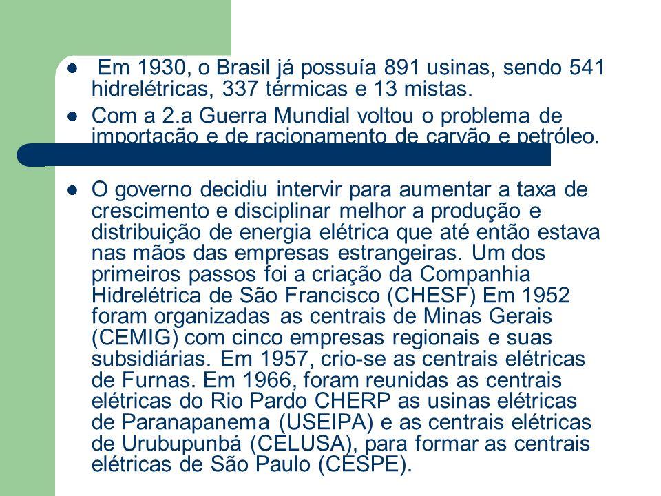 Em 1930, o Brasil já possuía 891 usinas, sendo 541 hidrelétricas, 337 térmicas e 13 mistas. Com a 2.a Guerra Mundial voltou o problema de importação e