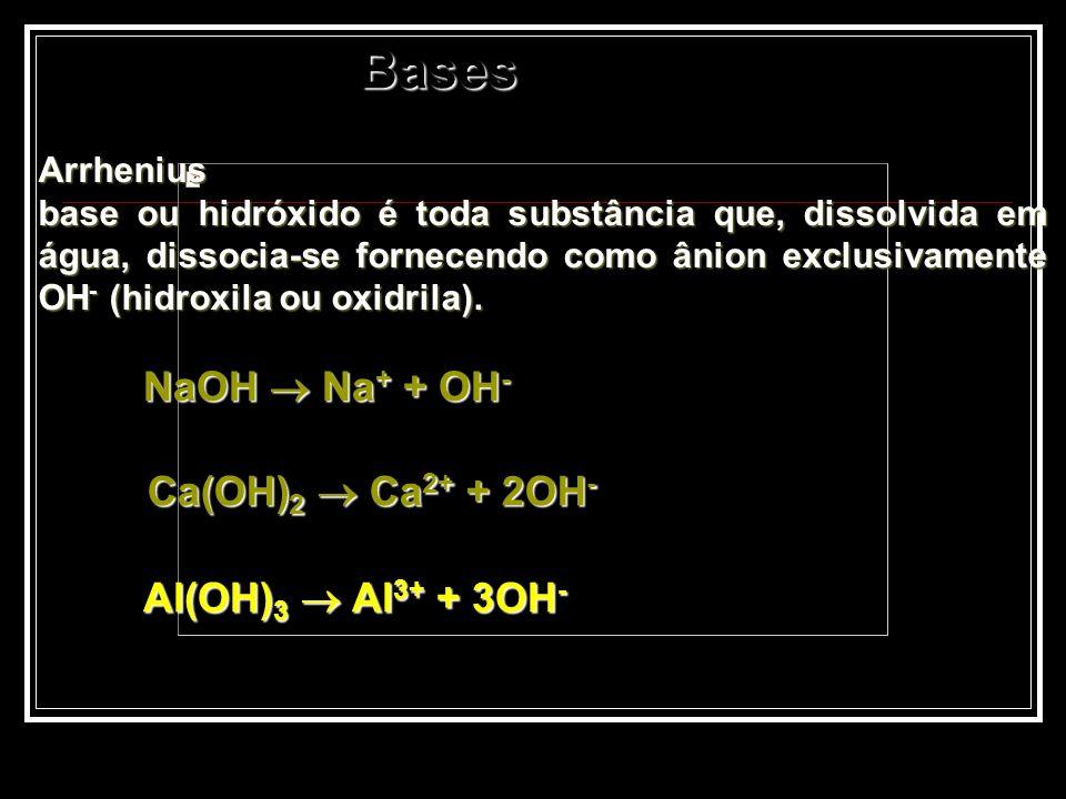 Bases Arrhenius base ou hidróxido é toda substância que, dissolvida em água, dissocia-se fornecendo como ânion exclusivamente OH - (hidroxila ou oxidr