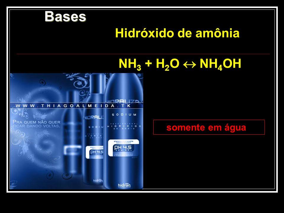 Bases Hidróxido de amônia NH 3 + H 2 O NH 4 OH somente em água