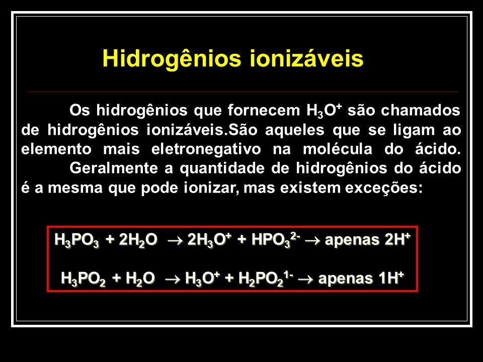 Classificação dos Ácidos Quanto a presença ou ausência de Oxigênio Hidrácidos (HCl, H 2 S, HBr) Hidrácidos (HCl, H 2 S, HBr) Oxiácidos (H 2 SO 4, H 3 PO 4, HClO 4 ) Oxiácidos (H 2 SO 4, H 3 PO 4, HClO 4 ) Quanto a presença ou ausência de Carboxila Orgânicos (CH 3 -COOH, HOOC-COOH) Inorgânicos (H 2 CO 3, H 2 CO 2, HCN)