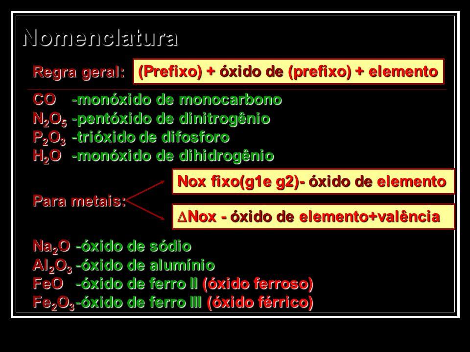 Nomenclatura Regra geral: (Prefixo) + óxido de (prefixo) + elemento CO N 2 O 5 P 2 O 3 H 2 O -monóxido de monocarbono -pentóxido de dinitrogênio -trió