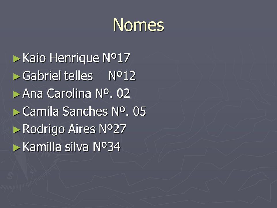 Nomes Kaio Henrique Nº17 Kaio Henrique Nº17 Gabriel telles Nº12 Gabriel telles Nº12 Ana Carolina Nº. 02 Ana Carolina Nº. 02 Camila Sanches Nº. 05 Cami