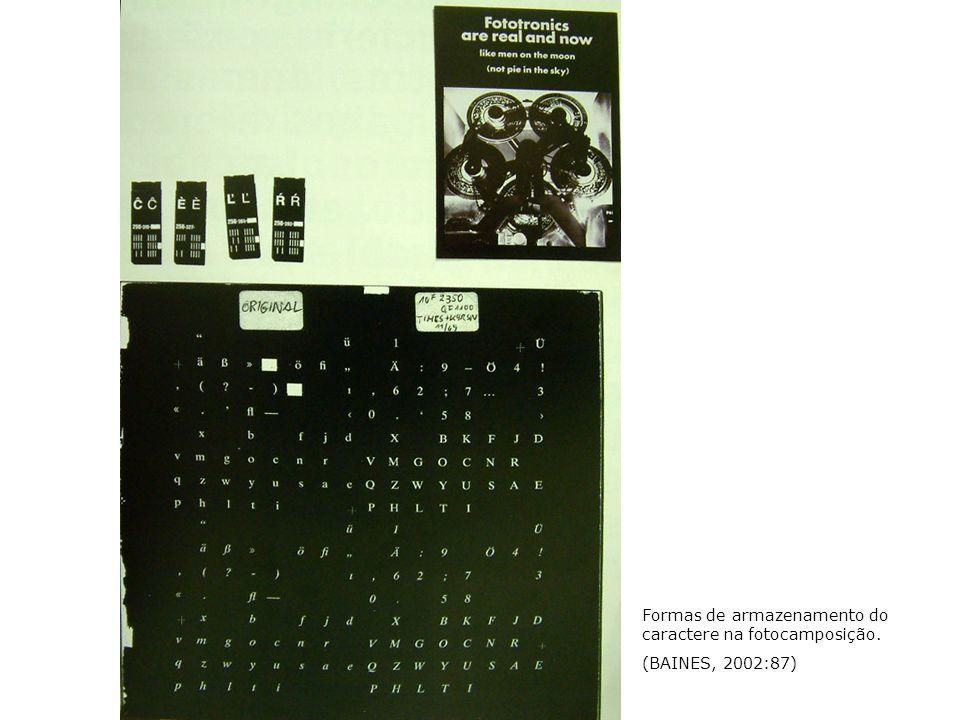 Formas de armazenamento do caractere na fotocamposição. (BAINES, 2002:87)