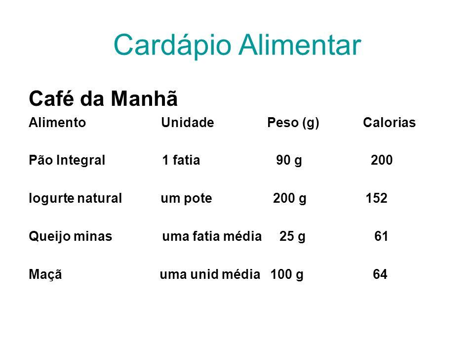 Cardápio Alimentar Café da Manhã Alimento Unidade Peso (g) Calorias Pão Integral 1 fatia 90 g 200 Iogurte natural um pote 200 g 152 Queijo minas uma fatia média 25 g 61 Maçã uma unid média 100 g 64