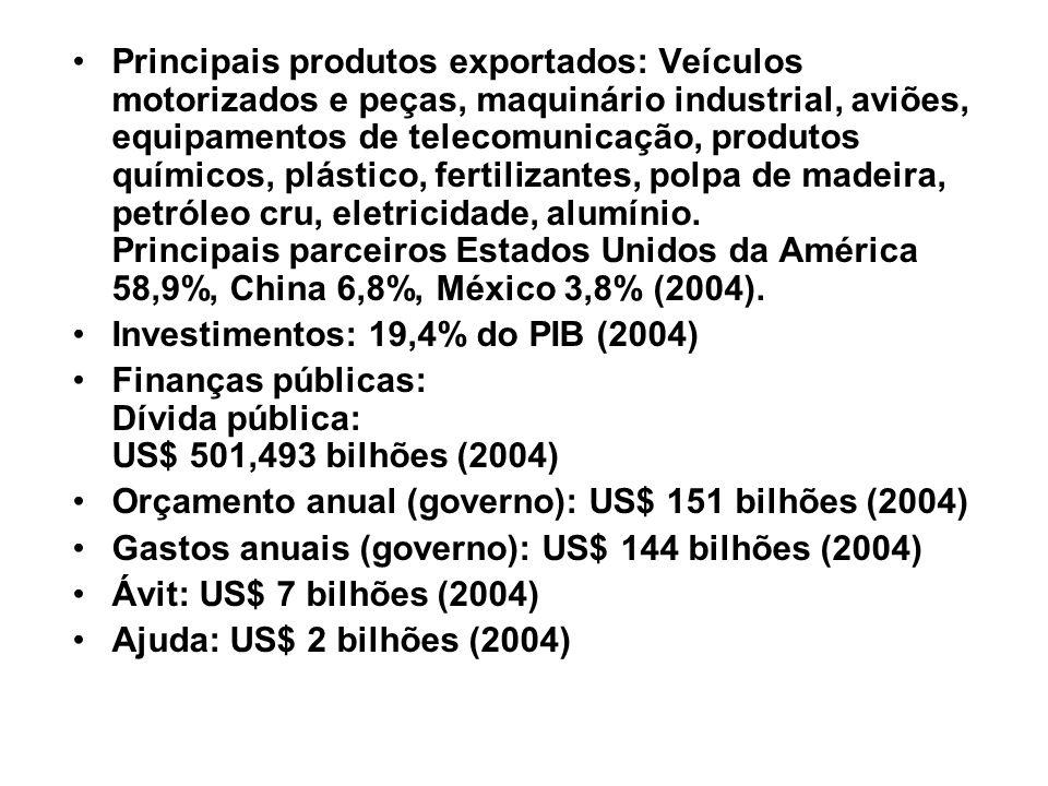 Principais produtos exportados: Veículos motorizados e peças, maquinário industrial, aviões, equipamentos de telecomunicação, produtos químicos, plást