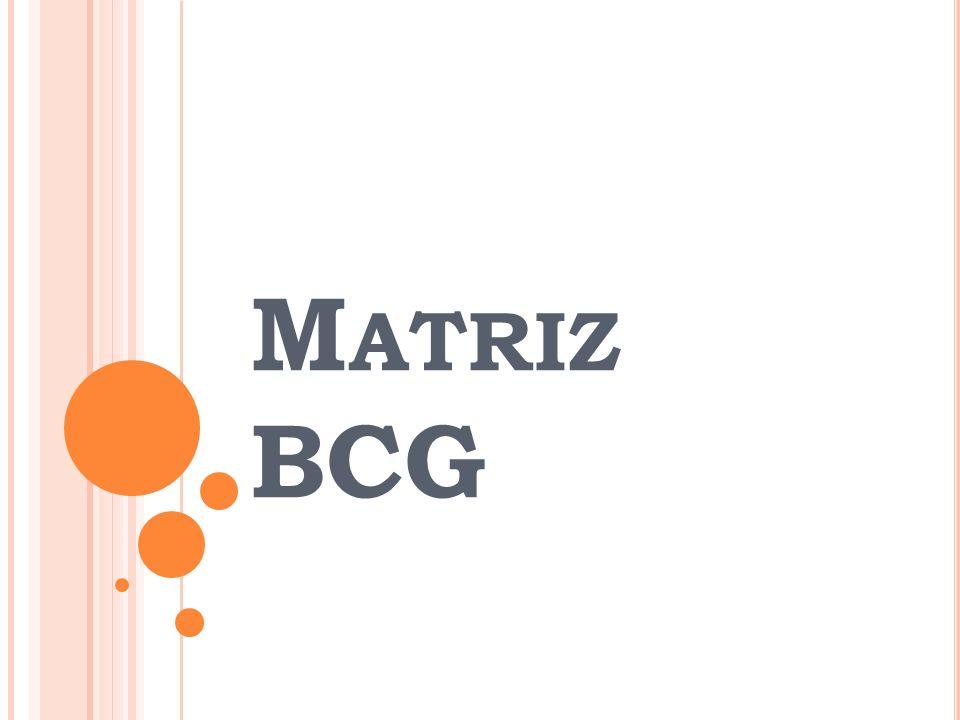 M ATRIZ BCG