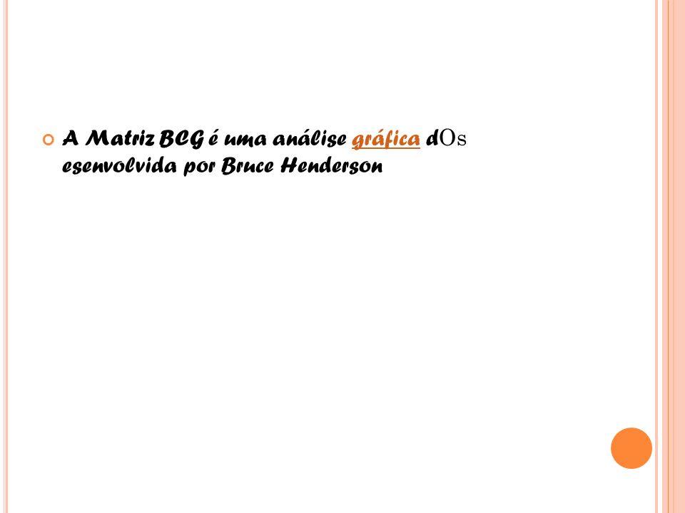 A Matriz BCG é uma análise gráfica d Os esenvolvida por Bruce Hendersongráfica