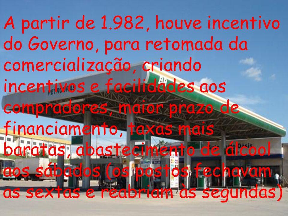 A partir de 1.982, houve incentivo do Governo, para retomada da comercialização, criando incentivos e facilidades aos compradores, maior prazo de fina