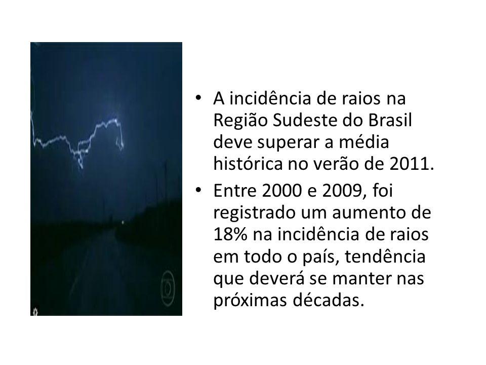 A incidência de raios na Região Sudeste do Brasil deve superar a média histórica no verão de 2011.