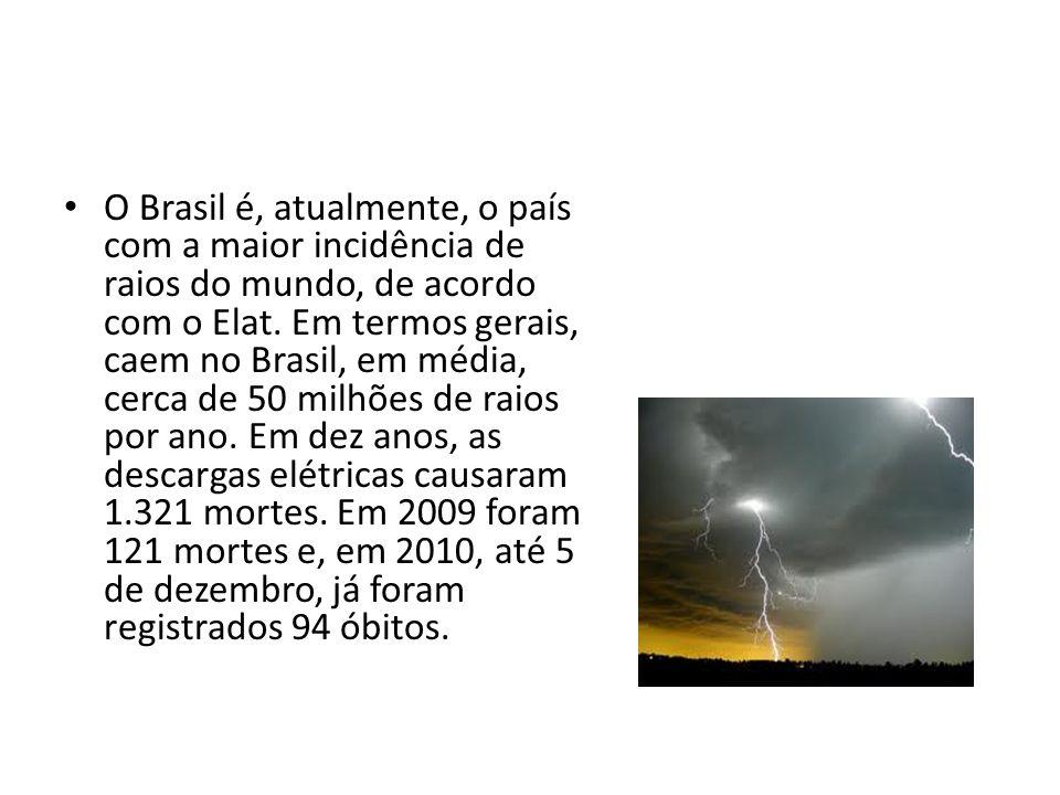 O Brasil é, atualmente, o país com a maior incidência de raios do mundo, de acordo com o Elat.