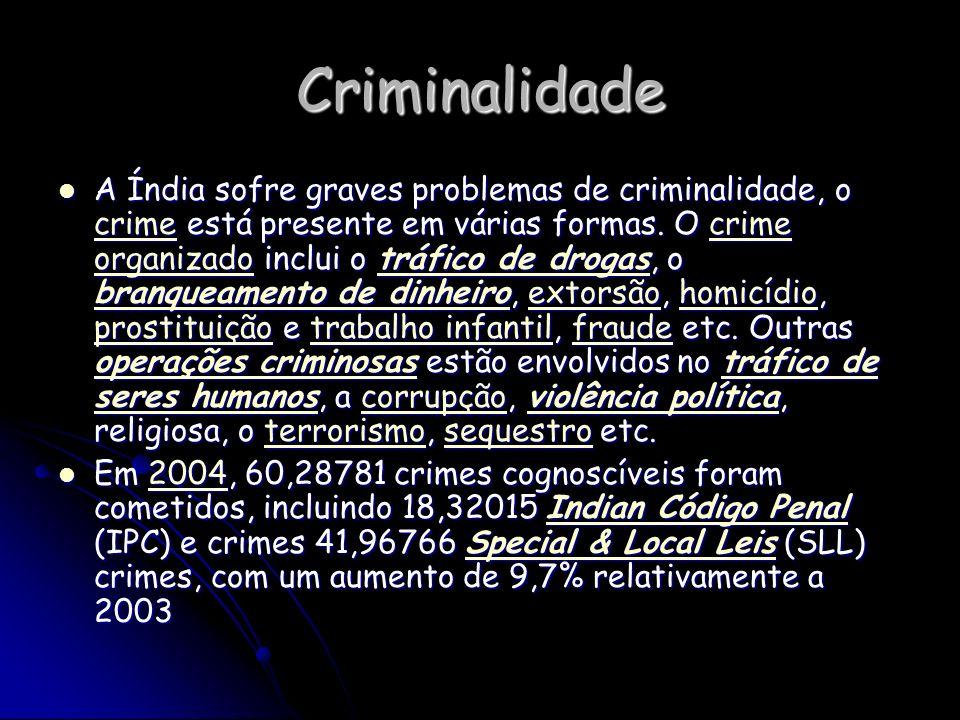Criminalidade A Índia sofre graves problemas de criminalidade, o crime está presente em várias formas. O crime organizado inclui o tráfico de drogas,