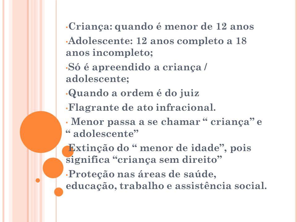 Dos filhos pobres e excluídos, chamados menores; Aumento de abrigo e adolescente – ECA 13 de julho de 1990; trata da proteção e direitos da criança e