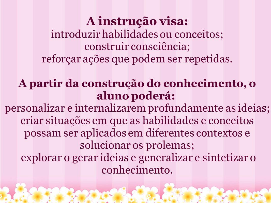 A instrução visa: introduzir habilidades ou conceitos; construir consciência; reforçar ações que podem ser repetidas.