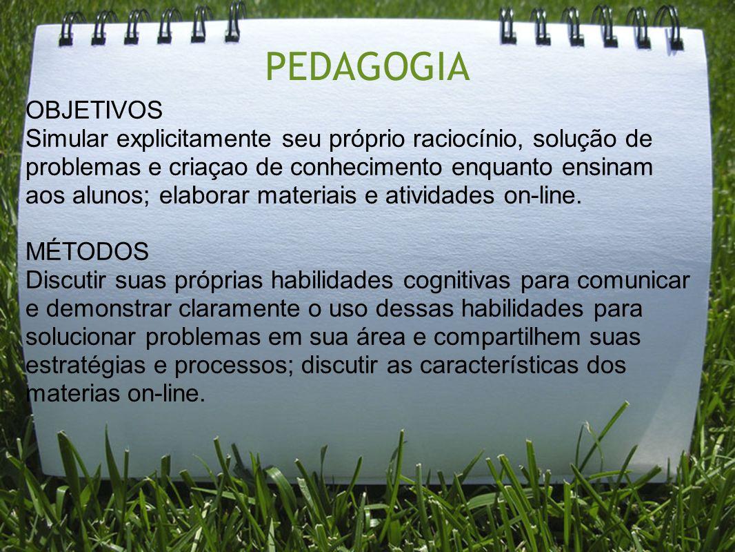 PEDAGOGIA OBJETIVOS Simular explicitamente seu próprio raciocínio, solução de problemas e criaçao de conhecimento enquanto ensinam aos alunos; elabora