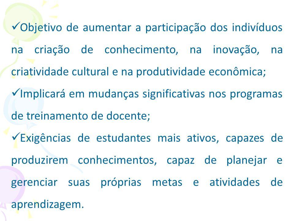 Objetivo de aumentar a participação dos indivíduos na criação de conhecimento, na inovação, na criatividade cultural e na produtividade econômica; Imp