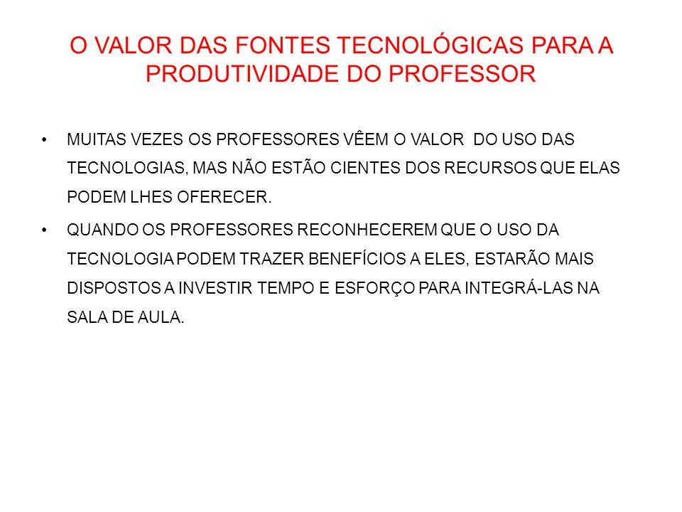 O VALOR DAS FONTES TECNOLÓGICAS PARA A PRODUTIVIDADE DO PROFESSOR MUITAS VEZES OS PROFESSORES VÊEM O VALOR DO USO DAS TECNOLOGIAS, MAS NÃO ESTÃO CIENT
