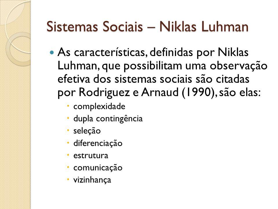 Sistemas Sociais – Niklas Luhman As características, definidas por Niklas Luhman, que possibilitam uma observação efetiva dos sistemas sociais são cit