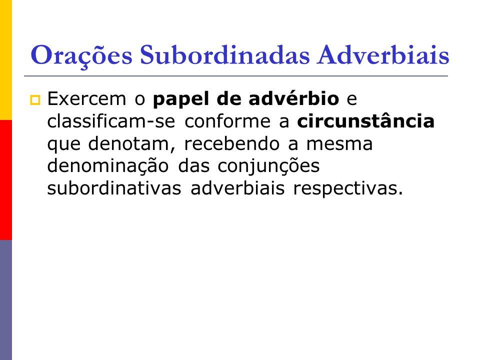 Orações Subordinadas Adverbiais Exercem o papel de advérbio e classificam-se conforme a circunstância que denotam, recebendo a mesma denominação das c