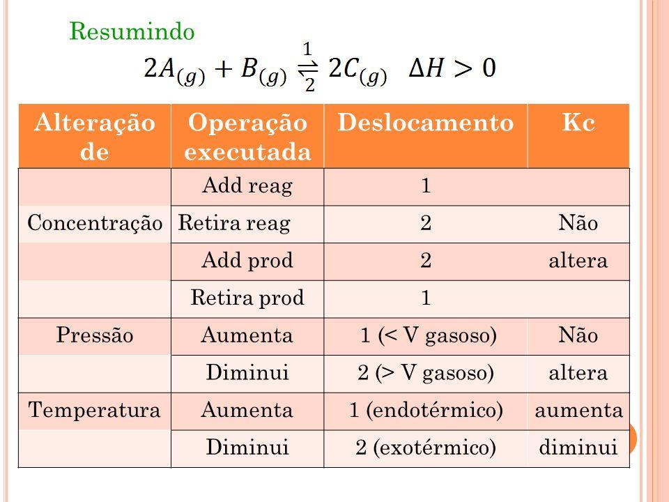 Resumindo Alteração de Operação executada DeslocamentoKc Add reag1 ConcentraçãoRetira reag2Não Add prod2altera Retira prod1 PressãoAumenta 1 (< V gaso