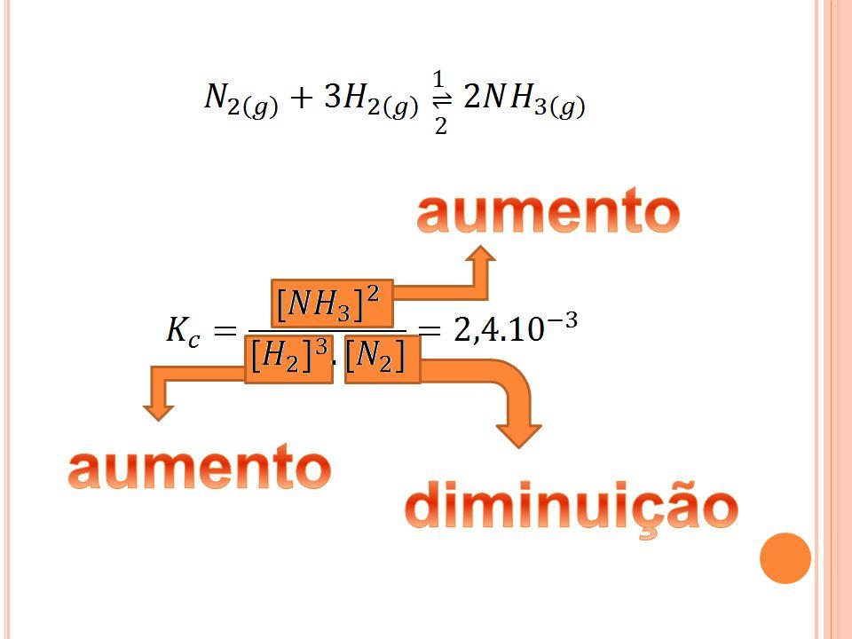 O resultado é semelhante se, em vez de adicionarmos alguma substância, retirássemos algumas de suas moléculas.