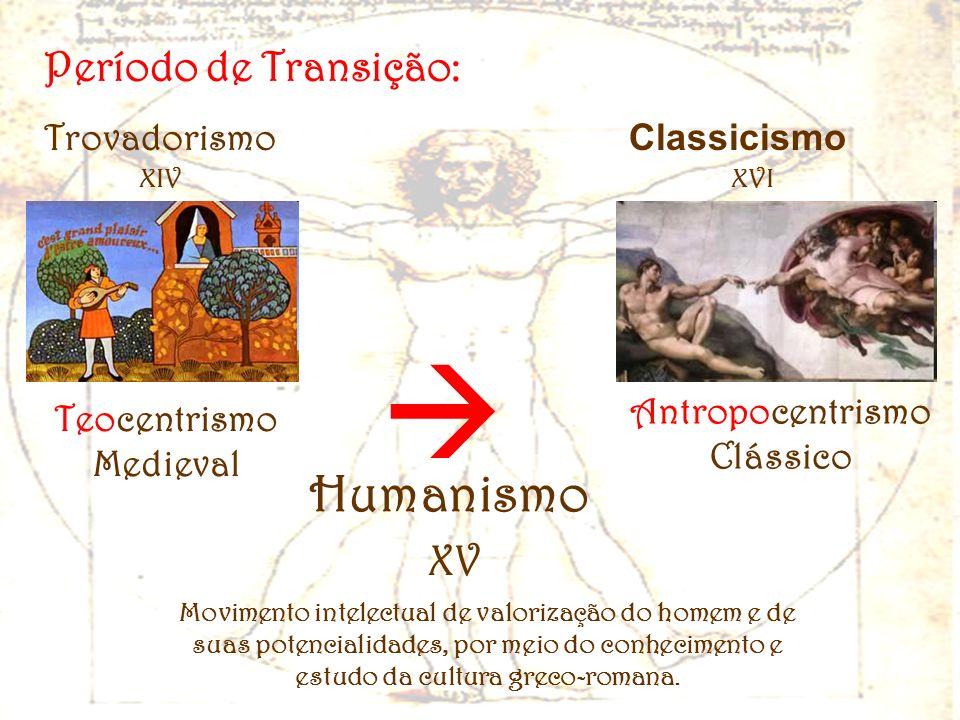 Período de Transição: Trovadorismo Classicismo Teocentrismo Medieval Antropocentrismo Clássico XIV XVI Humanismo XV Movimento intelectual de valorizaç