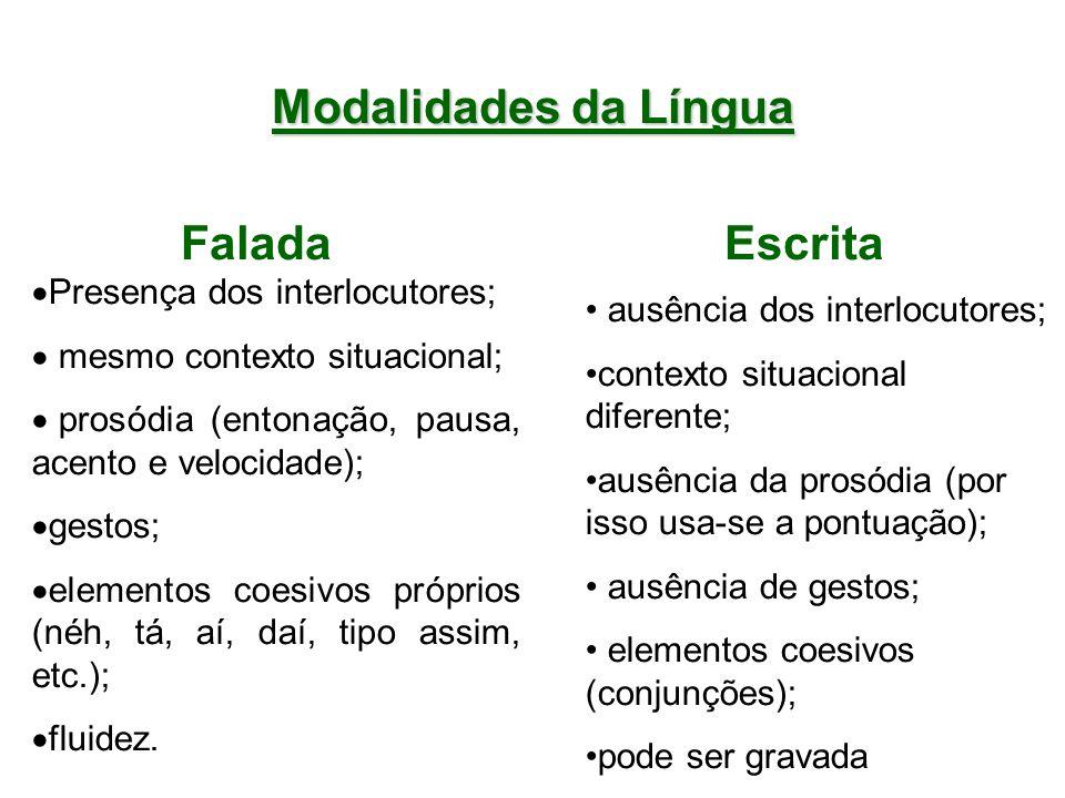 Modalidades da Língua Falada Escrita Presença dos interlocutores; mesmo contexto situacional; prosódia (entonação, pausa, acento e velocidade); gestos