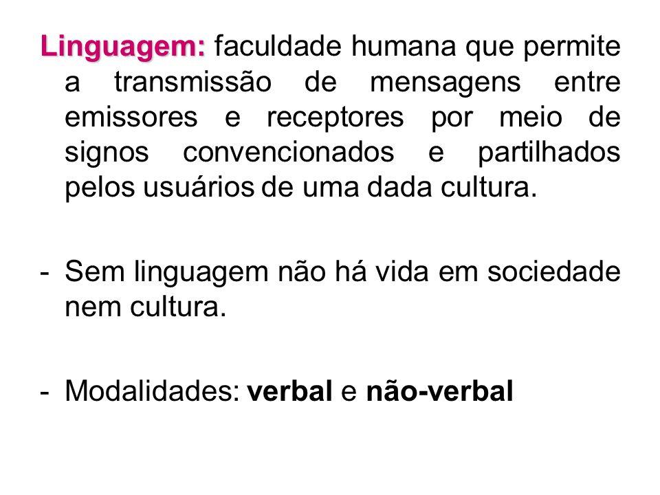 Linguagem: Linguagem: faculdade humana que permite a transmissão de mensagens entre emissores e receptores por meio de signos convencionados e partilh