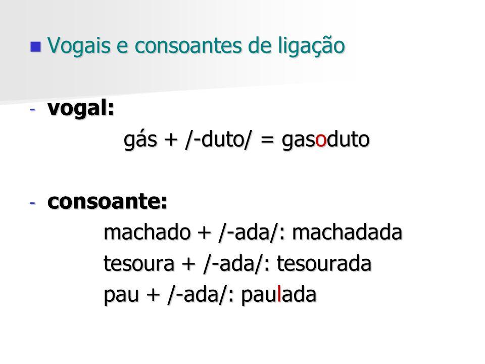 Vogais e consoantes de ligação Vogais e consoantes de ligação - vogal: gás + /-duto/ = gasoduto gás + /-duto/ = gasoduto - consoante: machado + /-ada/