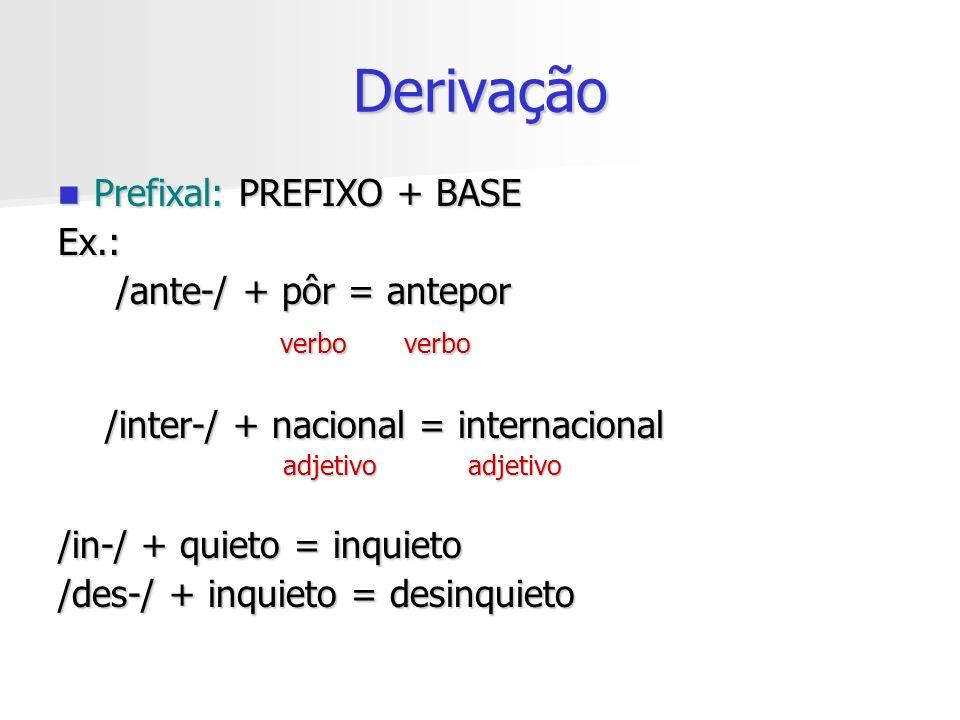 Derivação Prefixal: PREFIXO + BASE Prefixal: PREFIXO + BASEEx.: /ante-/ + pôr = antepor /ante-/ + pôr = antepor verbo verbo verbo verbo /inter-/ + nac
