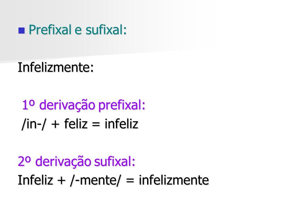 Prefixal e sufixal: Prefixal e sufixal:Infelizmente: 1º derivação prefixal: 1º derivação prefixal: /in-/ + feliz = infeliz /in-/ + feliz = infeliz 2º