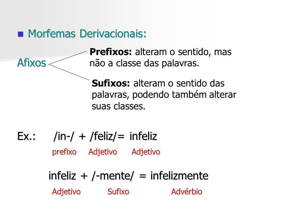 Morfemas Derivacionais: Morfemas Derivacionais:Afixos Ex.: /in-/ + /feliz/= infeliz prefixo Adjetivo Adjetivo prefixo Adjetivo Adjetivo infeliz + /-me