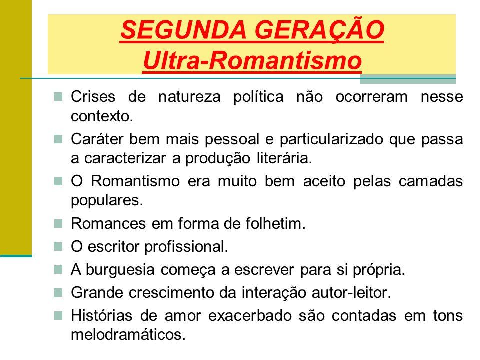 SEGUNDA GERAÇÃO Ultra-Romantismo Crises de natureza política não ocorreram nesse contexto.