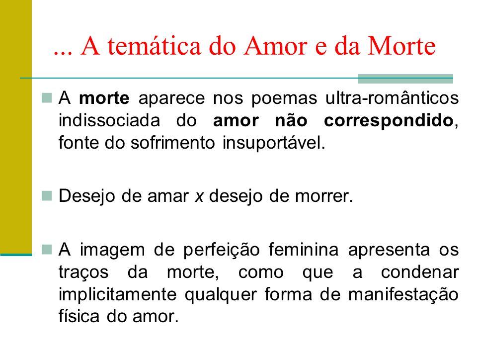 Amor Não Correspondido Poemas do Amor Não Correspondido