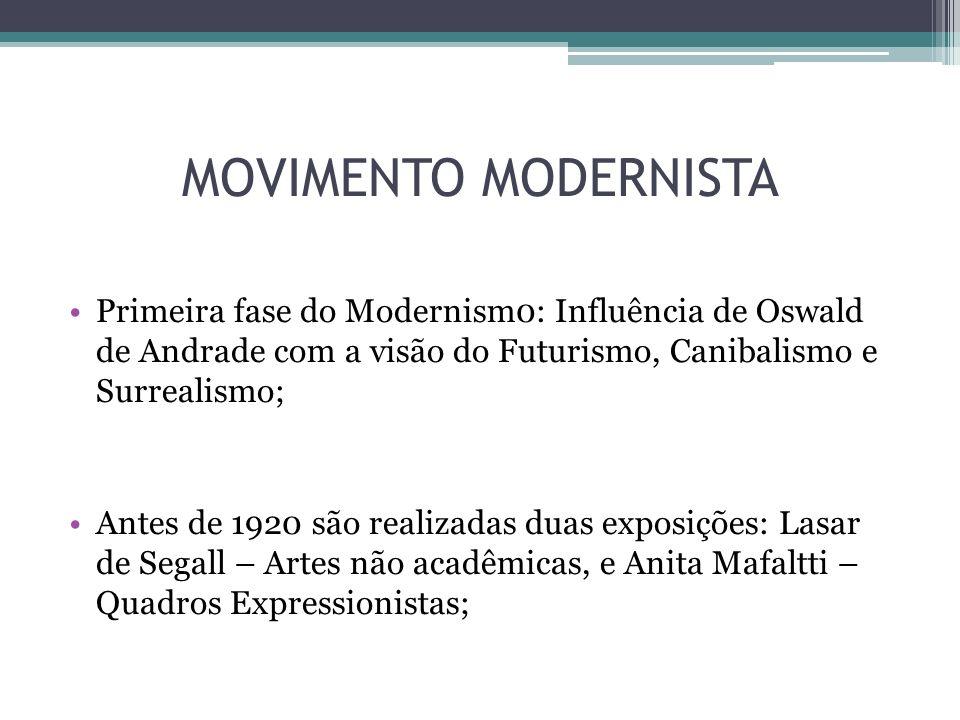 MOVIMENTOS MODERNISTAS Movimento Antropofágico: Liderado por Oswald de Andrade, o nome recuperava a crença indígena; Abaporu, Tarsila do Amaral