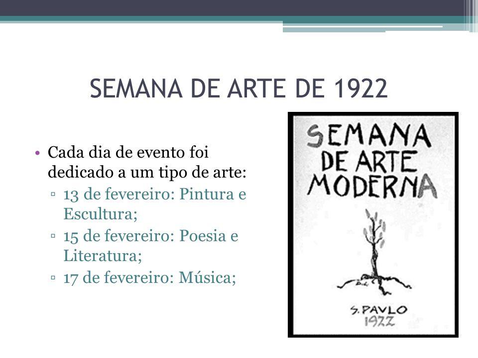 SEMANA DE ARTE DE 1922 Cada dia de evento foi dedicado a um tipo de arte: 13 de fevereiro: Pintura e Escultura; 15 de fevereiro: Poesia e Literatura;