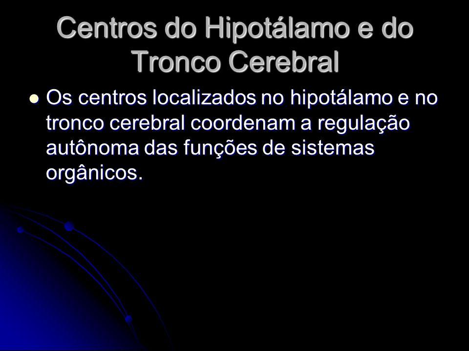 Centros do Hipotálamo e do Tronco Cerebral Os centros localizados no hipotálamo e no tronco cerebral coordenam a regulação autônoma das funções de sis