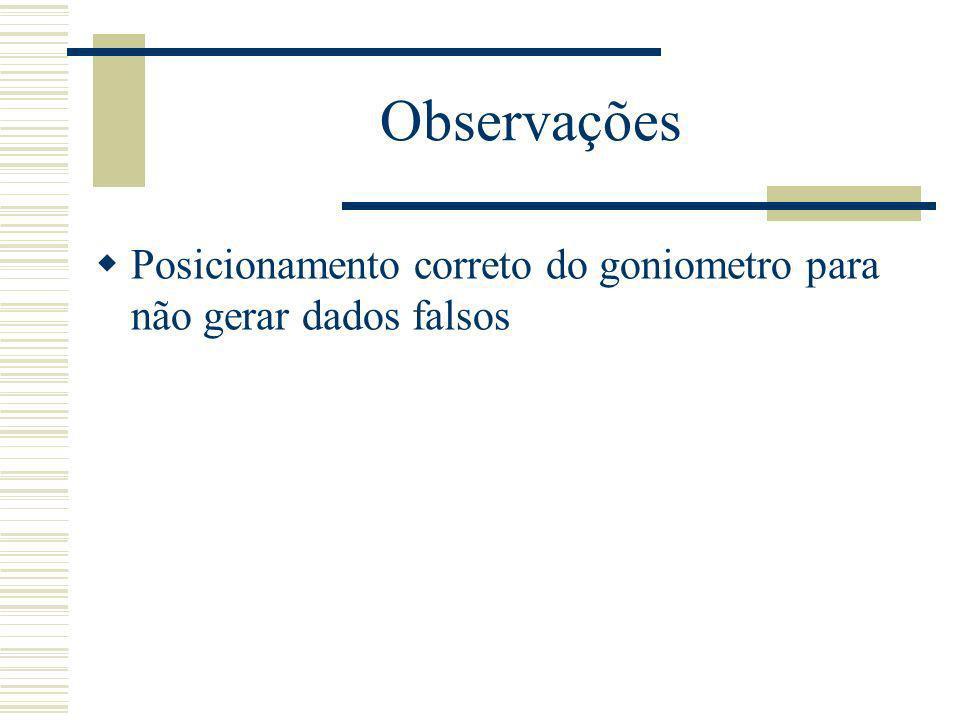 Observações Posicionamento correto do goniometro para não gerar dados falsos
