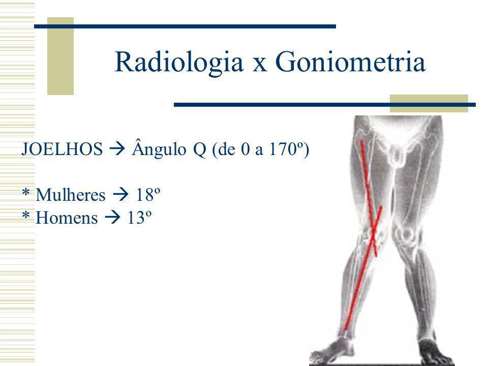 Radiologia x Goniometria JOELHOS Ângulo Q (de 0 a 170º) * Mulheres 18º * Homens 13º