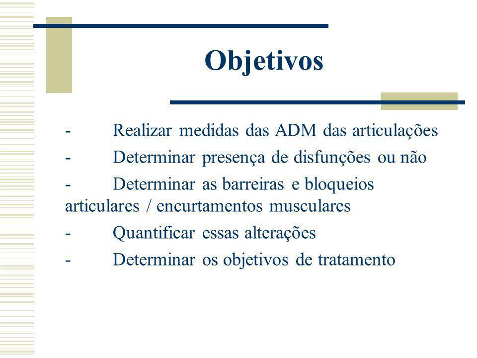 Objetivos - Realizar medidas das ADM das articulações - Determinar presença de disfunções ou não - Determinar as barreiras e bloqueios articulares / e