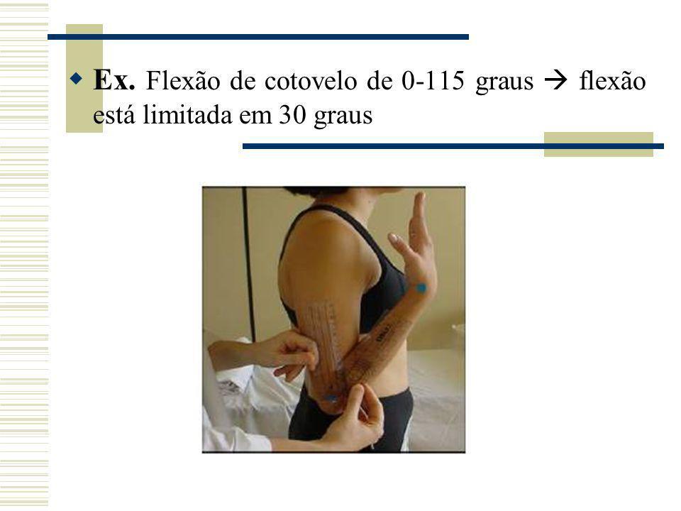 Técnica Posicionar o paciente adequadamente Explicar como será executada a avaliação Posicionar a articulação em neutro ou na posição de maior conforto Posicionar adequadamente braço fixo / eixo / braço móvel Analisar ADM ativa e passiva