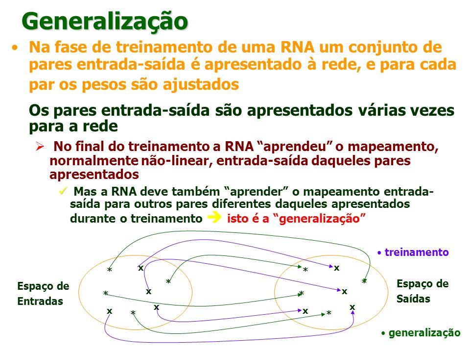 Generalização Na fase de treinamento de uma RNA um conjunto de pares entrada-saída é apresentado à rede, e para cada par os pesos são ajustados Os par