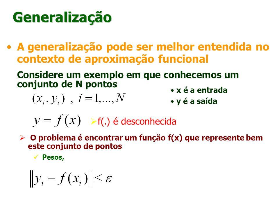 Generalização A generalização pode ser melhor entendida no contexto de aproximação funcional Considere um exemplo em que conhecemos um conjunto de N p