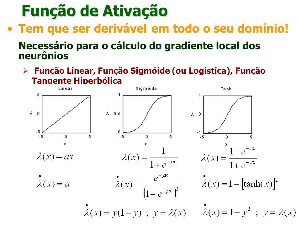Função de Ativação Tem que ser derivável em todo o seu domínio! Necessário para o cálculo do gradiente local dos neurônios Função Linear, Função Sigmó