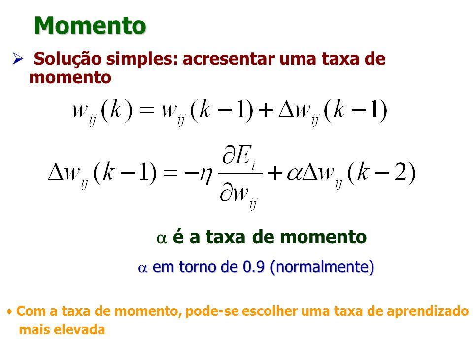 Momento Solução simples: acresentar uma taxa de momento é a taxa de momento em torno de 0.9 (normalmente) em torno de 0.9 (normalmente) Com a taxa de