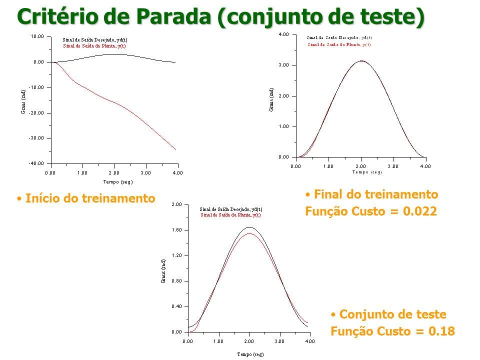 Critério de Parada (conjunto de teste) Início do treinamento Final do treinamento Função Custo = 0.022 Conjunto de teste Função Custo = 0.18