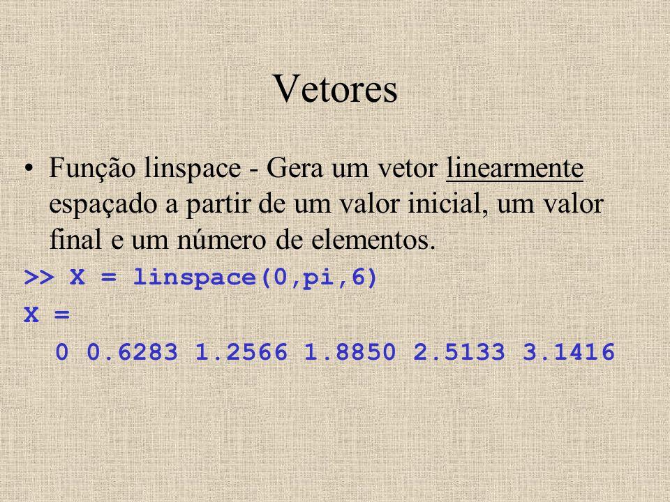 Vetores Função linspace - Gera um vetor linearmente espaçado a partir de um valor inicial, um valor final e um número de elementos. >> X = linspace(0,