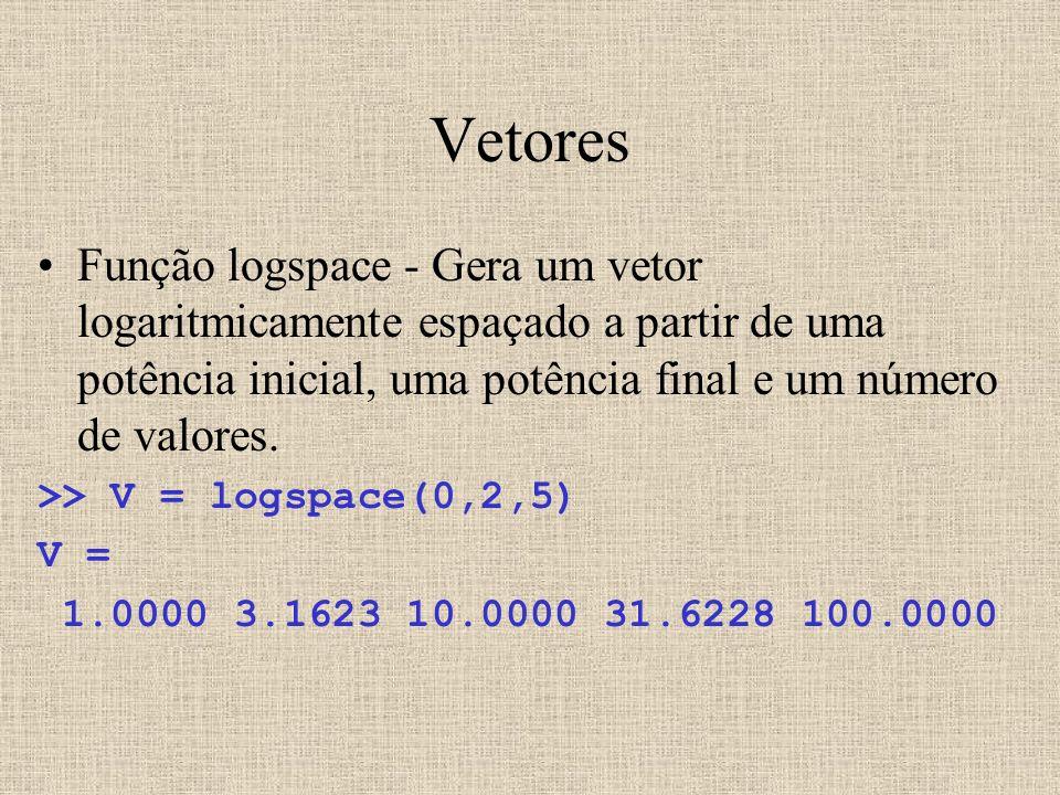 Vetores Função logspace - Gera um vetor logaritmicamente espaçado a partir de uma potência inicial, uma potência final e um número de valores. >> V =