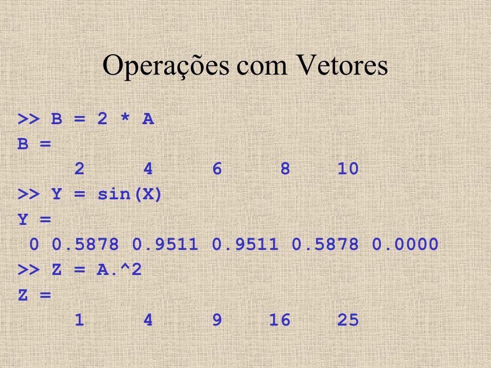Operações com Vetores >> B = 2 * A B = 2 4 6 8 10 >> Y = sin(X) Y = 0 0.5878 0.9511 0.9511 0.5878 0.0000 >> Z = A.^2 Z = 1 4 9 16 25
